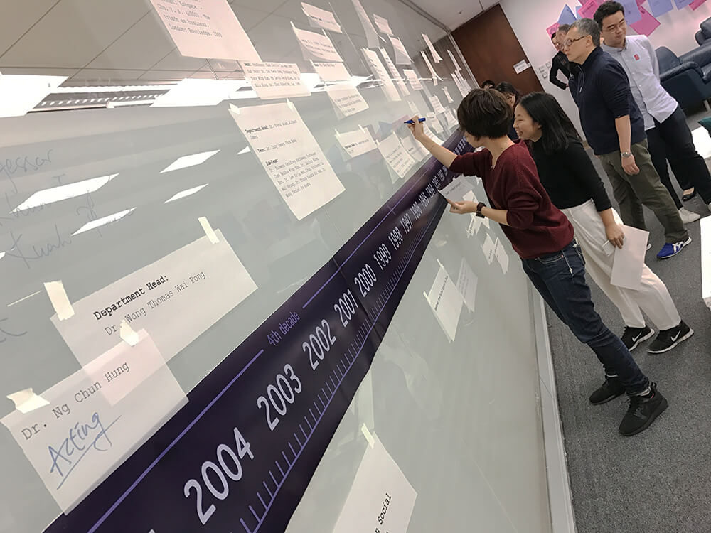 Photo of history timeline at '50 Years of Sociology, 50 Year of Hong Kong' exhibition
